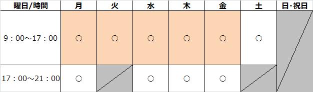 開所時間など(2)